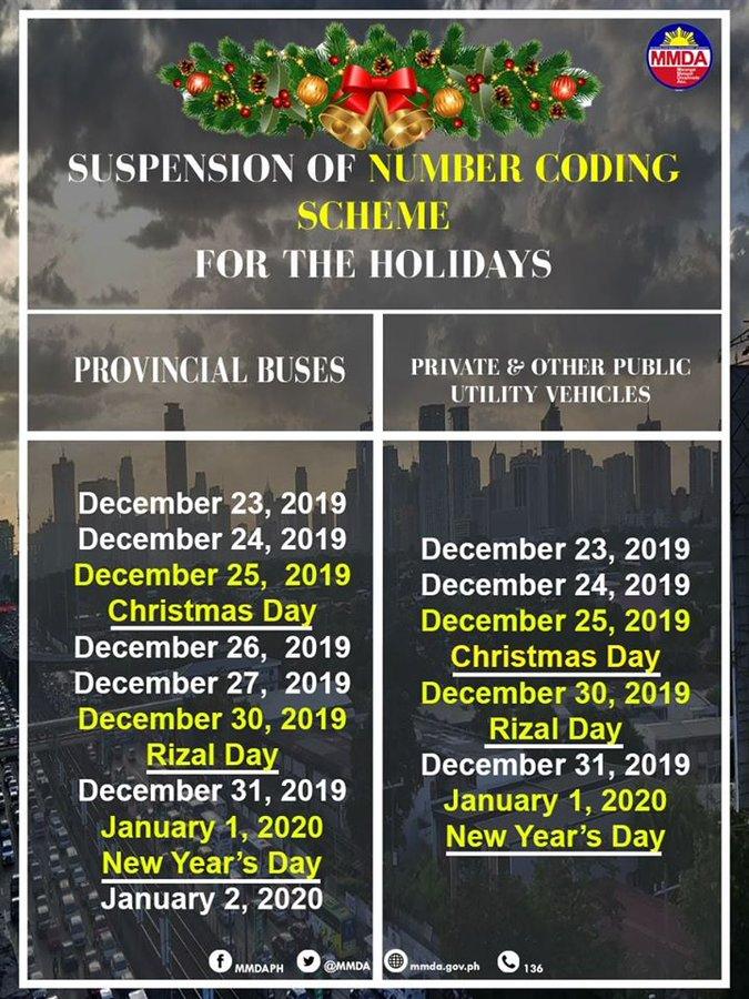 suspension of Number Coding Scheme