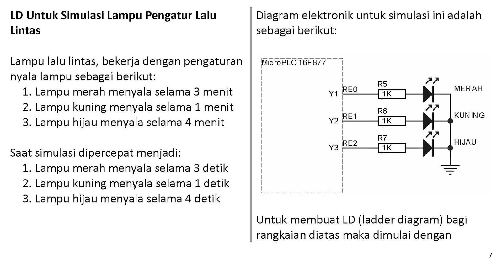 Niguru Com Inilah Ladder Diagram Untuk Traffic Light Control Lampu Pengatur Lalu Lintas