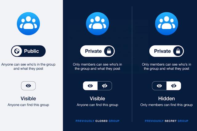يعمل فيسبوك على تبسيط إعدادات خصوصية المجموعة