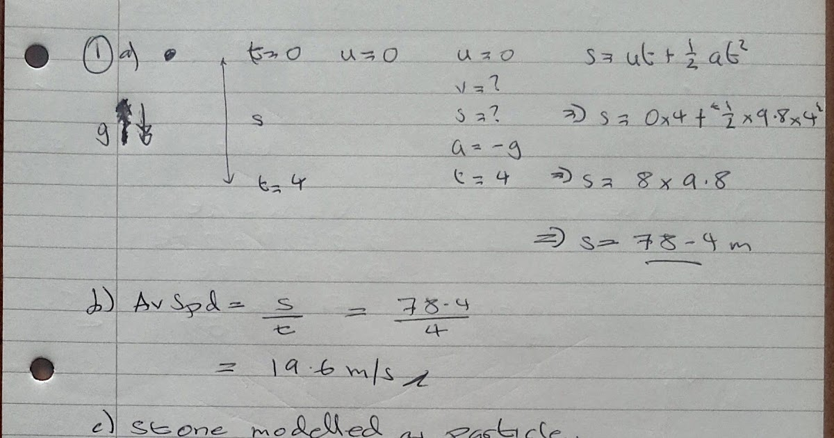 A Level Maths Notes: AQA Machanics 1 (MM1B) Summer 2006