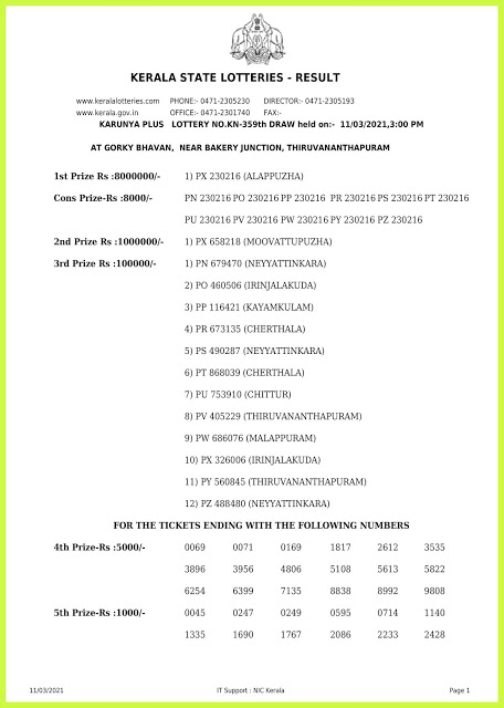 Kerala Lottery Result Today Live 11.03.2021 | Karunya KN 359 Lottery Result