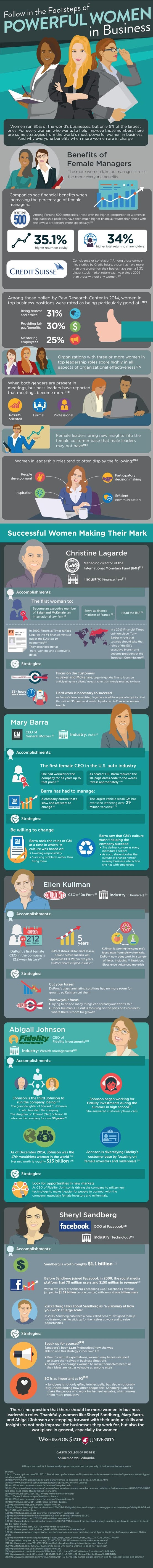 Women In Business #infographic #Business #Women #Women In Business