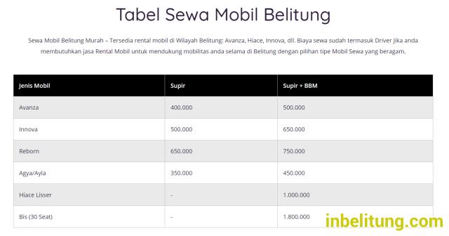 Tabel rental mobil Belitung