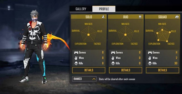 JIGS vs RUOK FF: Who has better stats in Free Fire?