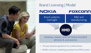 Nokia HMD dan Foxconn