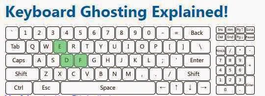 كيف تجرب جميع ازرار لوحة المفاتيح وتتاكد من عملها 2