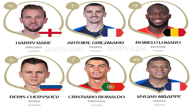 Top Goal Scorers At 2018 FIFA World Cup Russia With 64/64 Matches Played