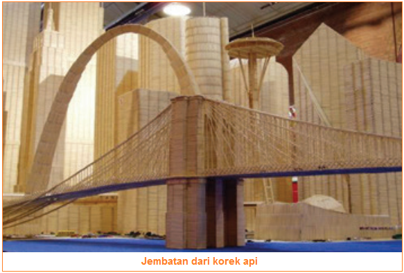 Jembatan dari korek api - Bahan-Bahan Yang Dapat Digunakan Untuk Membuat Miniatur Jembatan
