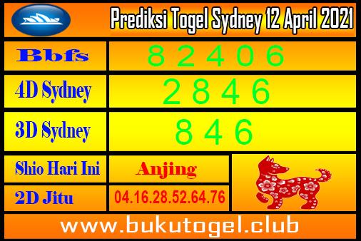 Prakiraan untuk Sydney 12 April 2021