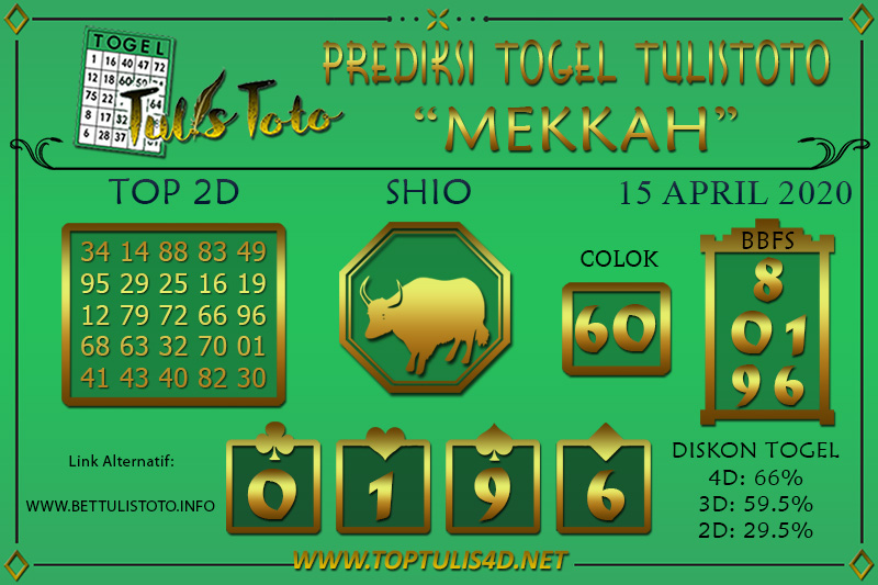 Prediksi Togel MEKKAH TULISTOTO 15 APRIL 2020