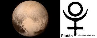 Significado de Plutão nos signos