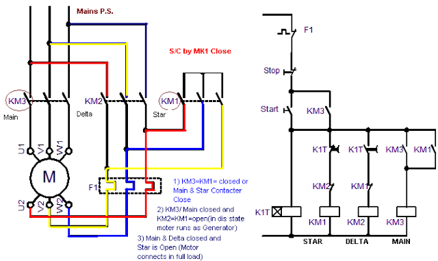 Wye Y Delta Δ Starter Electrical, Star Delta Starter Wiring Diagram 3 Phase With Timer
