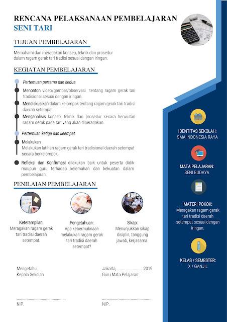 RPP Seni Budaya 1 Lembar Tahun Ajaran 2020-2021