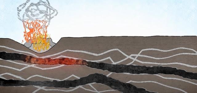 Mendapan arang batu terbakar
