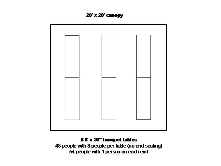 10x20 Tent Layout & 40x80 Tent With Round Guest Tables And