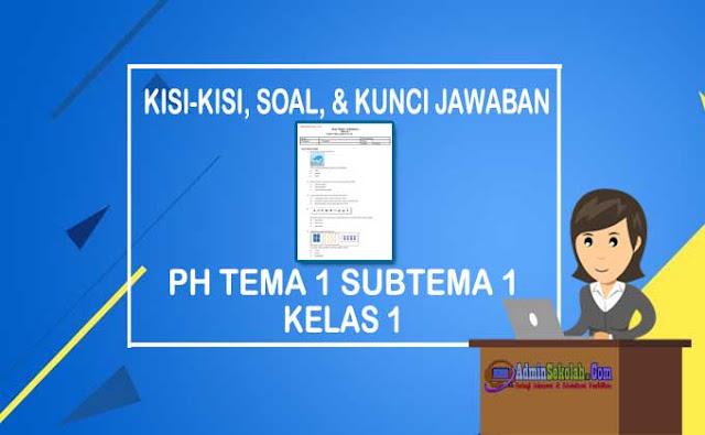 Soal PH Tema 1 Subtema 1 Kelas 1 SD Lengkap Kisi-kisi dan Kunci Jawaban