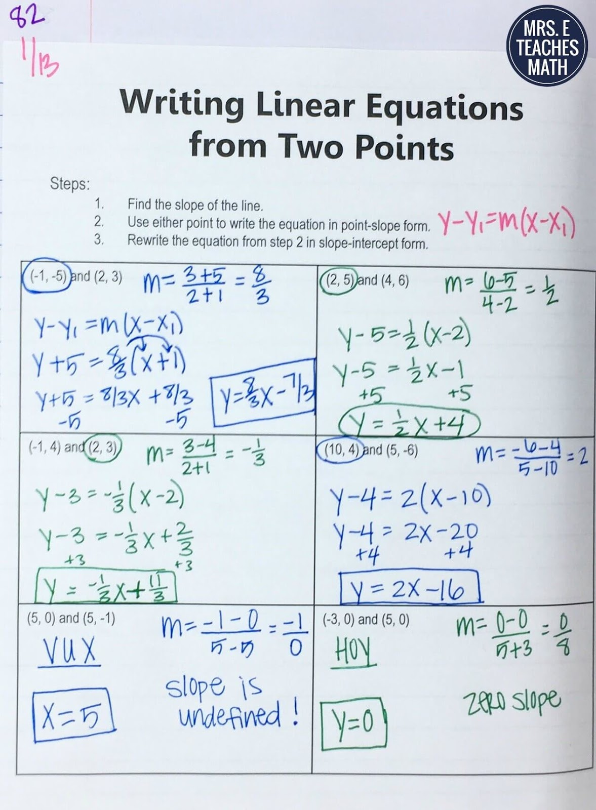 25 Ideas For Teaching Equations Of Lines