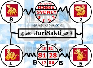 Kode syair Sydney Minggu 18 Oktober 2020 273