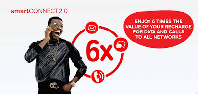 Airtel Launches Smart Connect 2.0 Which Gives 6X, The Value of Your Recharge
