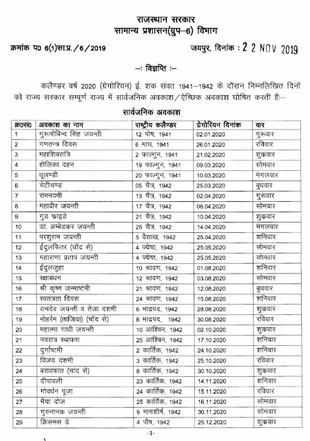 Rajasthan-govt-holiday-2020-calendar