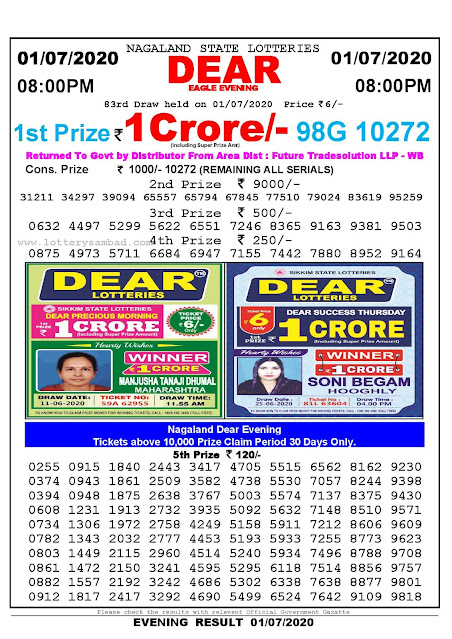 Nagaland State Lottery Sambad 01-07-2020 Today Result 8 PM