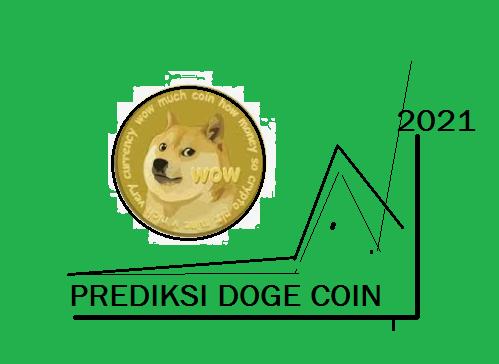 prediksi harga dogecoin 2021