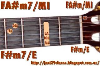 acorde guitarra chord (FA#m con bajo en MI) o (SOLbm bajo en MI)