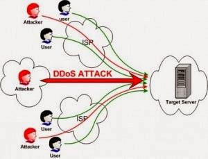 HADAPI SERANGAN DDOS, SAATNYA TERAPKAN STRATEGI KEAMANAN FLEKSIBEL