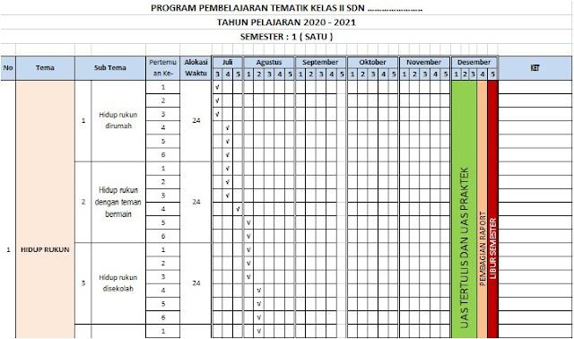 Promes Kelas 2 SD Semester 1 Kurikulum 2013 Tahun 2020/2021 - Guru Krebet 3