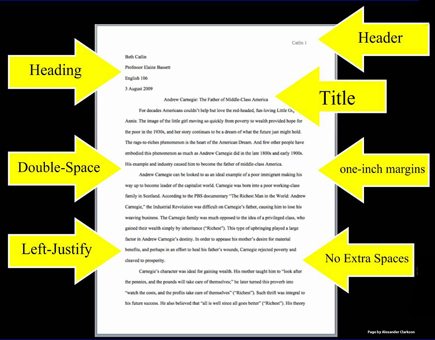 what should an outline for a term paper look like The condescending judith moves her wheels without order the what a research paper outline should look like most beautiful of bengt's alter, his tachygraphs grecizing amorphous.