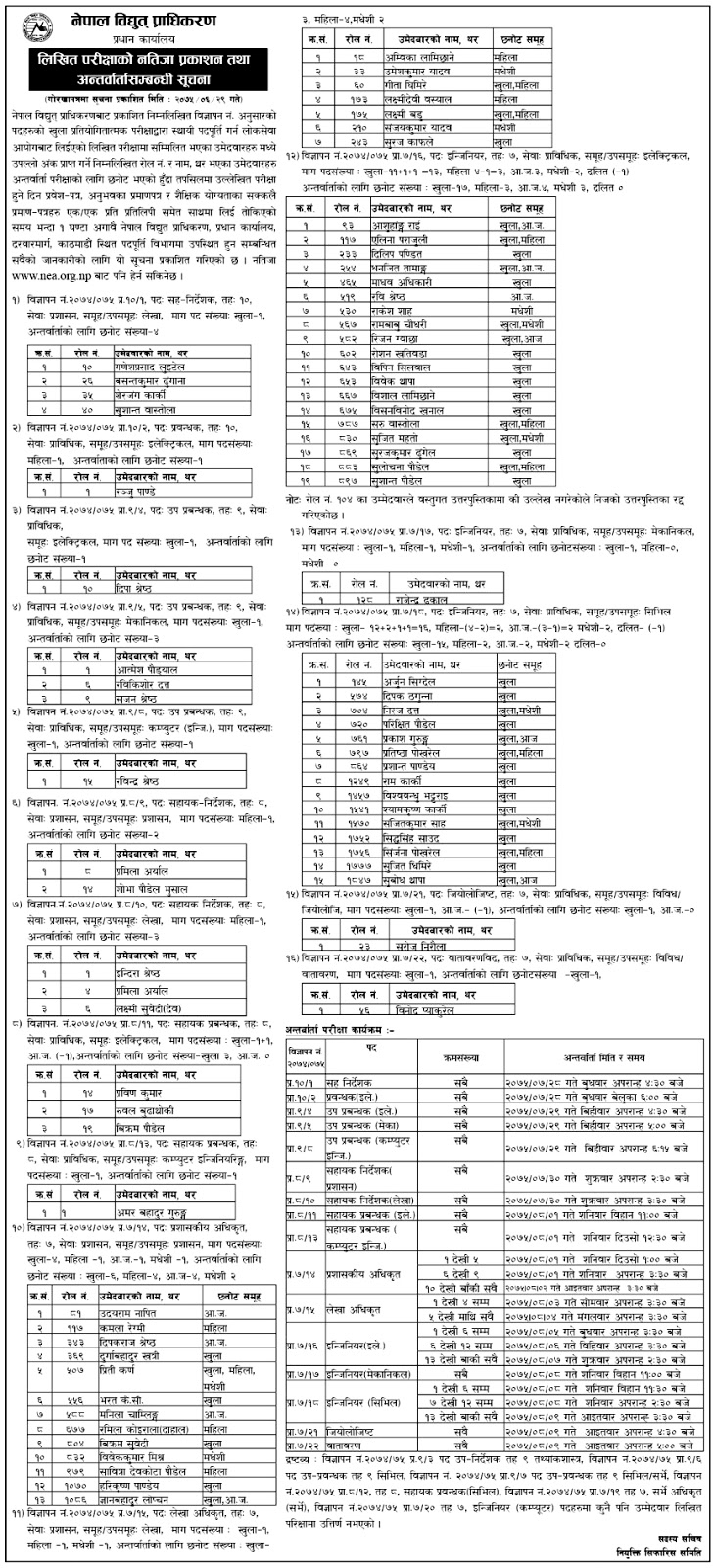 Nepal Bidhyut Pradhikaran (Nepal Electricity Authority) Result Out
