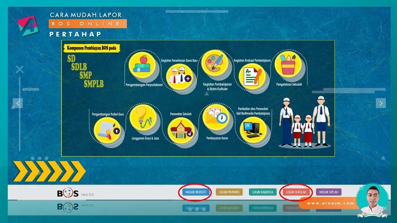 Arnaim.com - Cara Mudah Lapor BOS Online Pertahap
