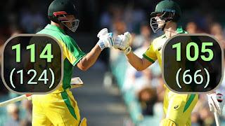 Australia vs India 1st ODI 2020 Highlights