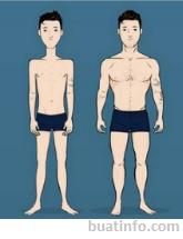 Buat Info - Cara Sehat Menambah Berat Badan dengan Sempurna