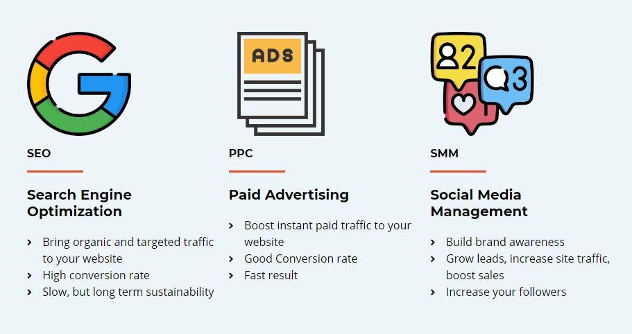 pemasaran digital di Malaysia