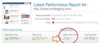 Cek di gmetrix loading blog
