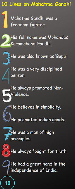 Some Points About Mahatma Gandhi