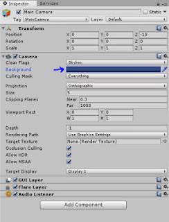 إضافة الأصول (assets) وإدارتها في Unity 3D
