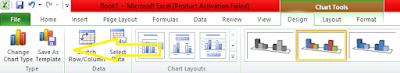 Mengubah Tipe Grafik dan Tampilan Grafik Pada Microsoft Excel, cara membuat grafik, kegunaan grafik, cara merubah grafik, belajar komputer, belajar membuat grafik pada microsoft excel, kegunaan grafik, mendesain grafik,