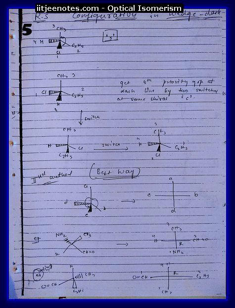 Optical Isomerism 5