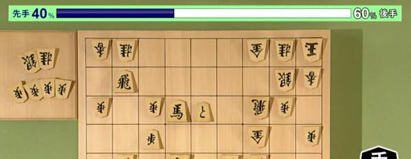 将棋 NHK 杯 AI