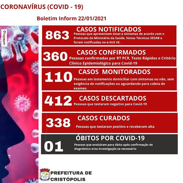 Cristópolis anuncia a cura de mais 32 pessoas da covid-19