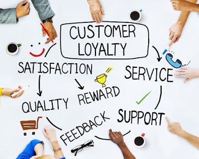 A word map of how to generate customer loyalty