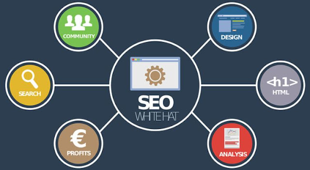 simple seo tips better ranking keywords google searches