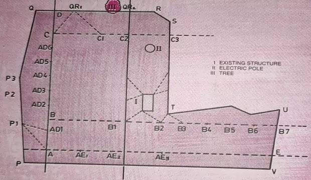 Demarcation using theodolite, theodolite survey calculation,