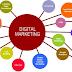 تنميه ارباحك فى التسويق الرقمي مع اقوي الاسرار للربح من الانترنت