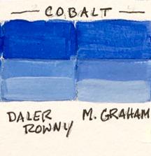 Cobalt blue comparison