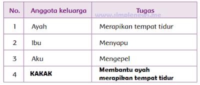 daftar tugas anggota keluargamu di rumah www.simplenews.me
