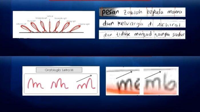 Analisis Grafolog pada Surat Wasiat Teroris