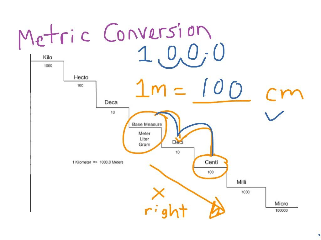 My Maths Class